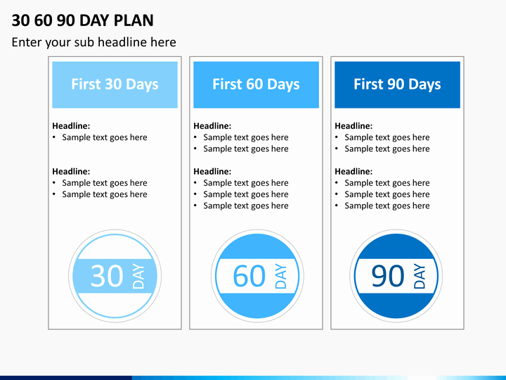 90 Day Action Plan Template Elegant 30 60 90 Day Action Plan Template Yahoo Image Search