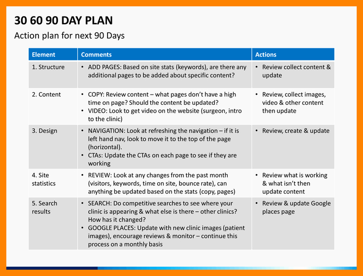 90 Day Action Plan Template Elegant 30 60 90 Day Sales Plan Template
