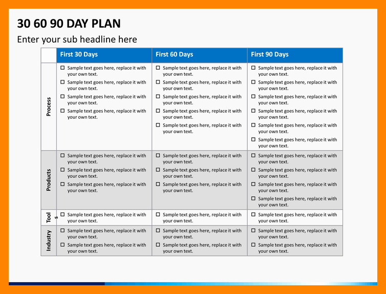 90 Day Action Plan Template Unique 30 60 90 Day Action Plans