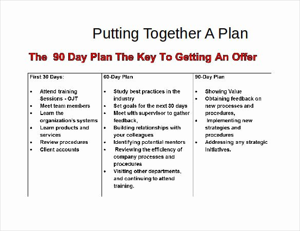 90 Day Action Plan Templates Beautiful 31 30 60 90 Day Plan Templates Pdf Doc