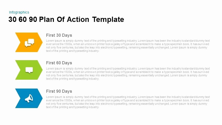 90 Day Action Plan Templates Unique 30 60 90 Day Plan Powerpoint Templates for Everyone