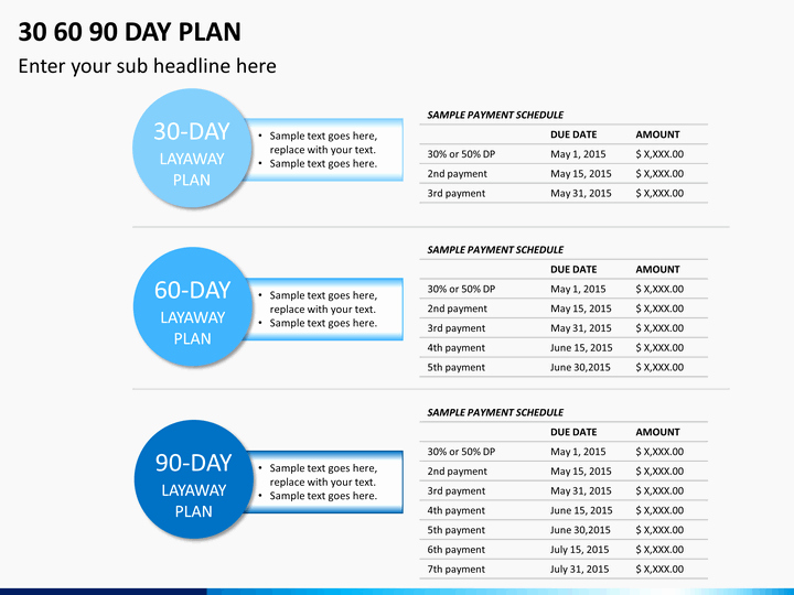 90 Day Action Plan Templates Unique 30 60 90 Day Plan Template