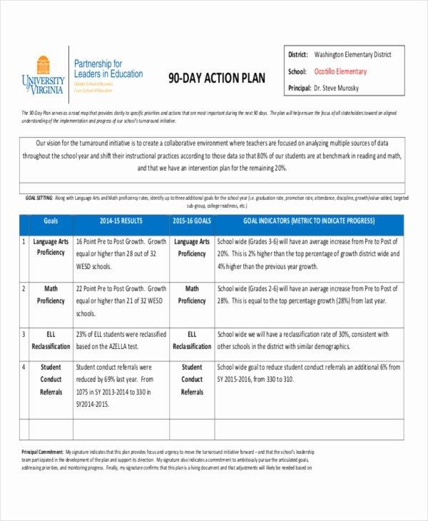 90 Days Action Plan Template Fresh 26 Action Plan Templates Word Pdf