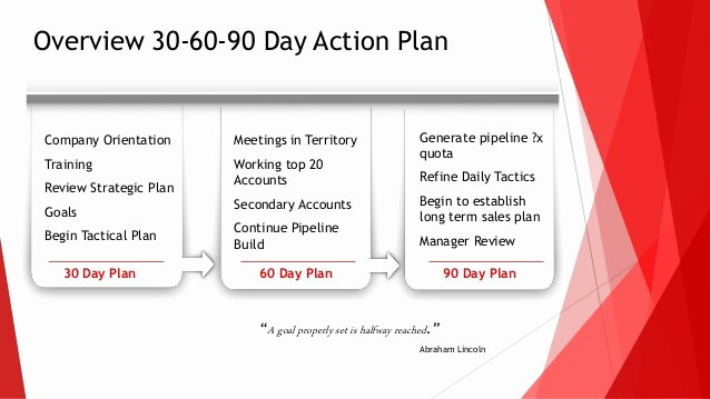 90 Days Action Plan Template Lovely 30 60 90 Day Sales Action Plan Template