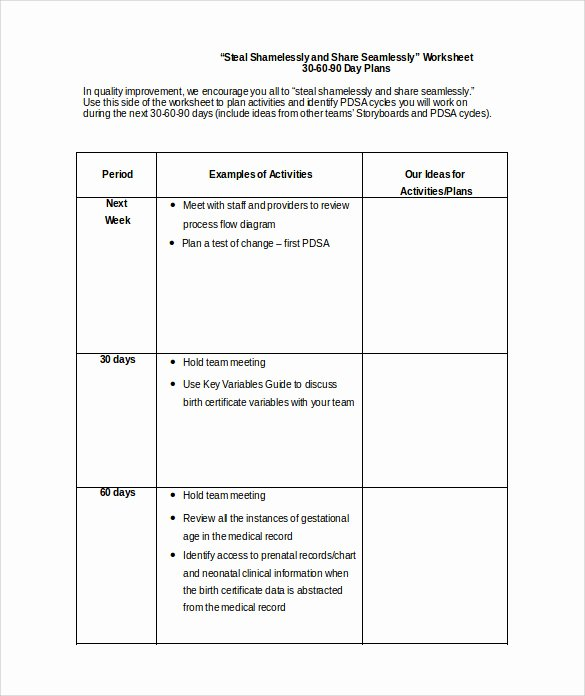 90 Days Action Plan Template Luxury 28 30 60 90 Day Plan Samples In Google Docs