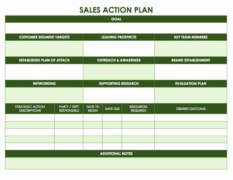 Action Plan Template Word Unique Free Action Plan Templates Smartsheet