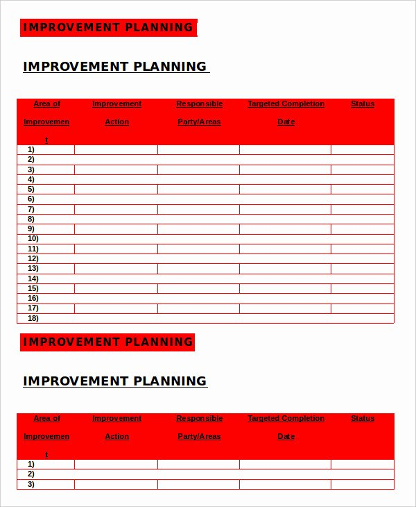 After Action Report Template Elegant after Action Report Template 14 Free Word Pdf Apple