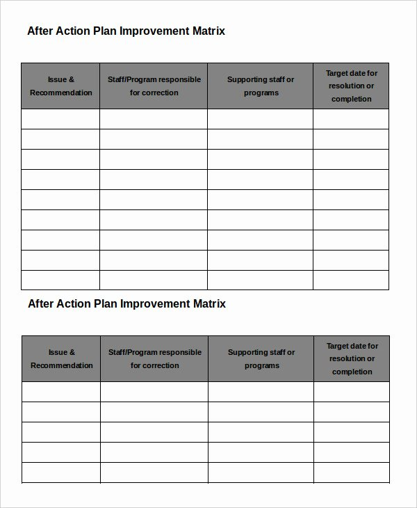 After Action Report Template Unique after Action Report Template 14 Free Word Pdf Apple
