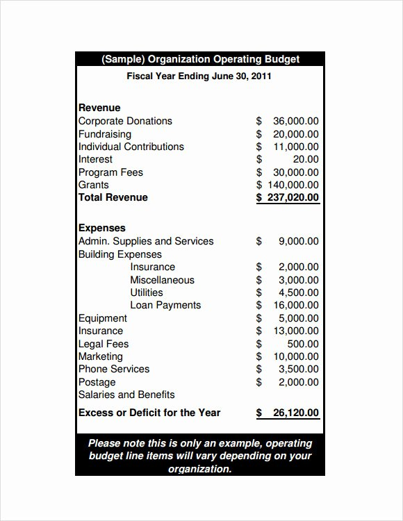 Annual Operating Budget Template Beautiful Free 11 Sample Operating Bud Templates In Google Docs