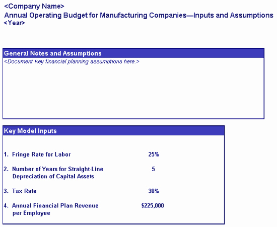 Annual Operating Budget Template Best Of Download Annual Operating Bud Manufacturing Related