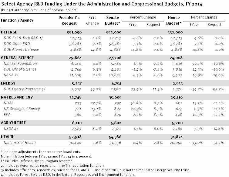 Annual Operating Budget Template Elegant Best S Of Annual Operating Bud Template Annual