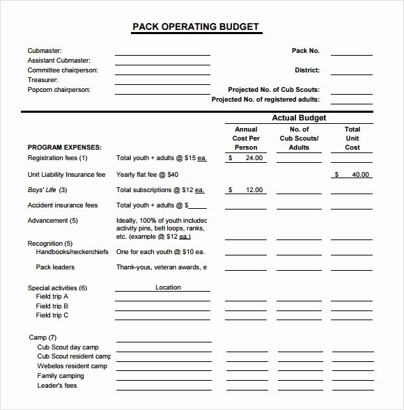 Annual Operating Budget Template Fresh Free 11 Sample Operating Bud Templates In Google Docs