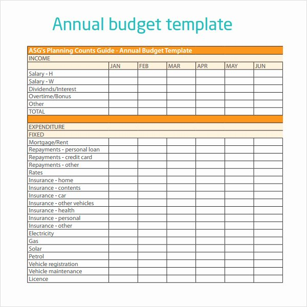 Annual Operating Budget Template Lovely Annual Bud Template Driverlayer Search Engine