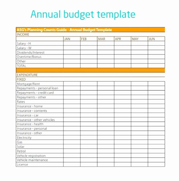 Annual Operating Budget Template Luxury 6 Annual Operating Bud Template Uyira