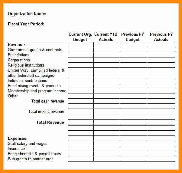 Annual Operating Budget Template Luxury Annual Operating Bud Template