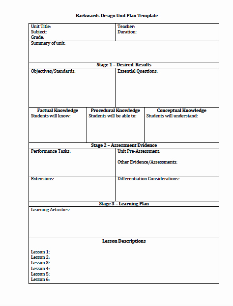 Art Lesson Plans Template Elegant the Idea Backpack Unit Plan and Lesson Plan Templates for