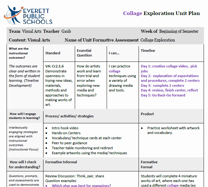Art Lesson Plans Template Fresh Lesson Plans