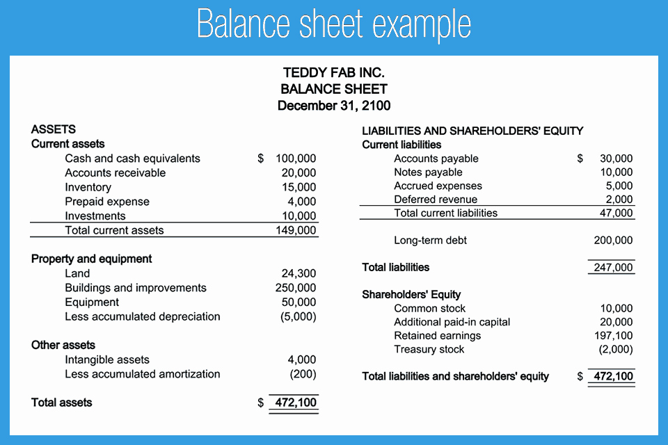 Balance Sheet Template Word Elegant 22 Free Balance Sheet Templates In Excel Pdf Word