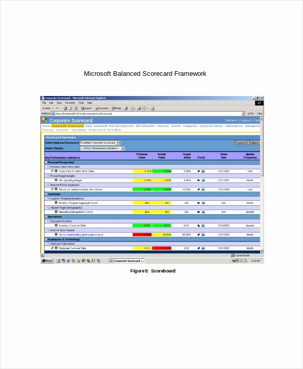Balanced Scorecard Template Word Awesome Balanced Scorecard Template – 8 Free Word Pdf Documents