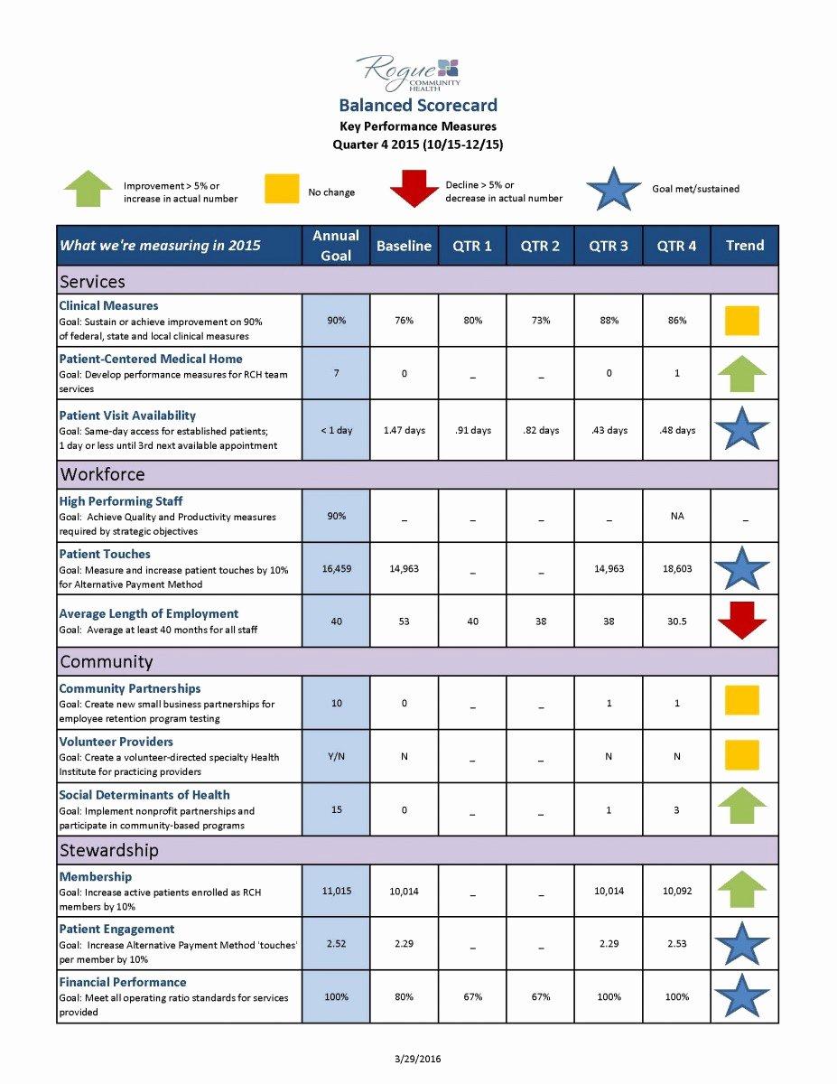 Balanced Scorecard Template Word Beautiful List Of Synonyms and Antonyms Of the Word Scorecard