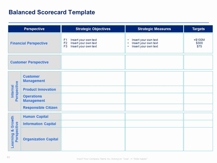Balanced Scorecard Template Word Best Of 15 Best Simple Strategic Plan Template