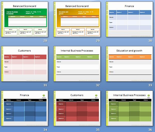 Balanced Scorecard Template Word Best Of Balanced Scorecard Template