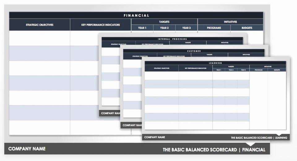 Balanced Scorecard Template Word Fresh Balanced Scorecard Template Word