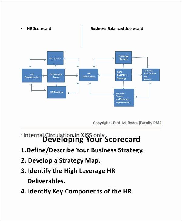 Balanced Scorecard Template Word Lovely 8 Hr Scorecard Templates – Free Sample Example format