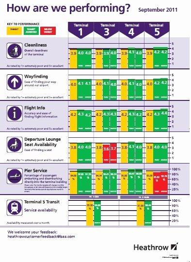 Balanced Scorecard Template Word Lovely the Balanced Scorecard – Making It Public