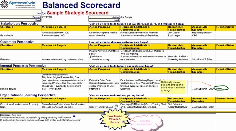Balanced Scorecard Template Word Unique Excel Template