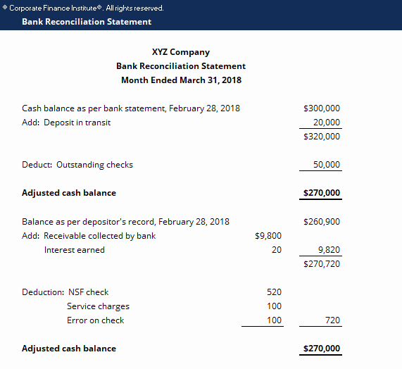 Bank Statement Template Excel Lovely Bank Statement Template – 9 Free Bank Statement Templates