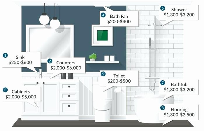 Bathroom Remodel Estimate Template Awesome Bathroom Remodel Estimate Sample Basement Remodeling