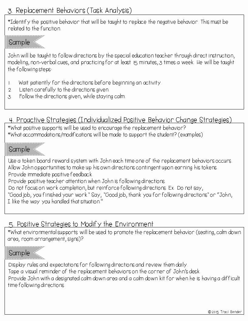 Behavior Intervention Plan Template Beautiful the Bender Bunch Creating A Behavior Intervention Plan Bip