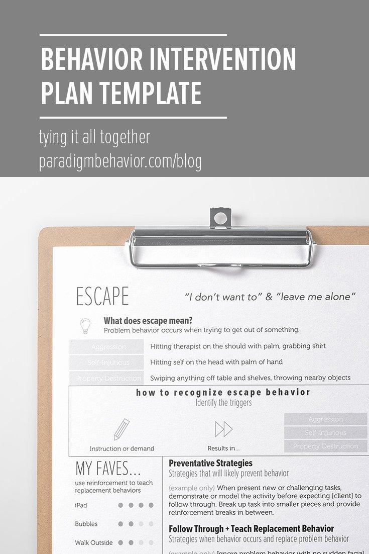 Behavior Intervention Plan Template Elegant Behavior Intervention Plans Tying It All to Her