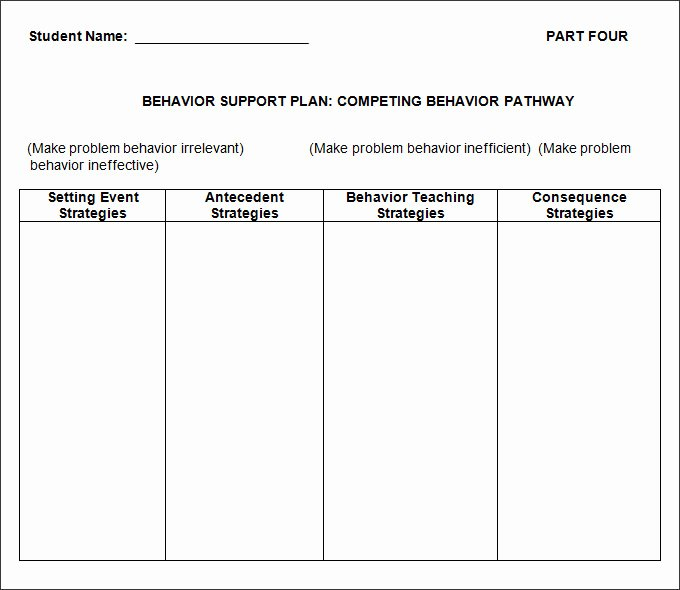 Behavior Intervention Plan Template Fresh Behavior Plan Template