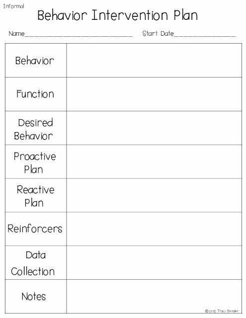Behavior Intervention Plan Template Lovely Creating A Behavior Intervention Plan Bip