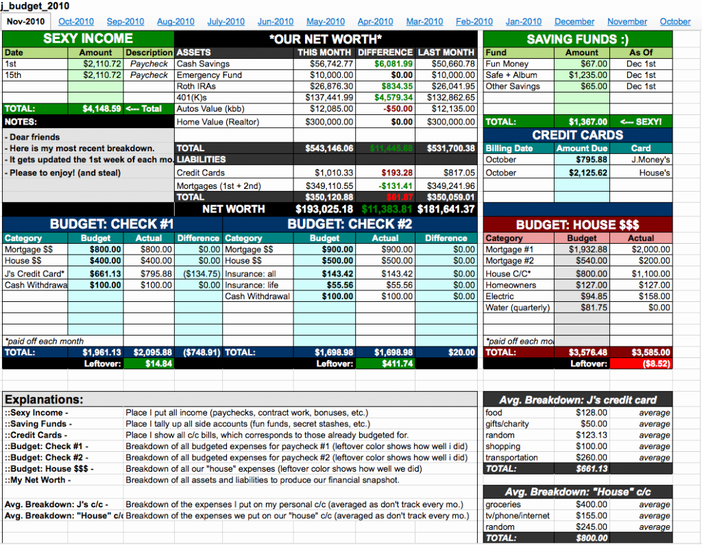 Bi Weekly Budget Excel Template Awesome 21 Days to Rock Your Finances Day 3 Track Every Penny