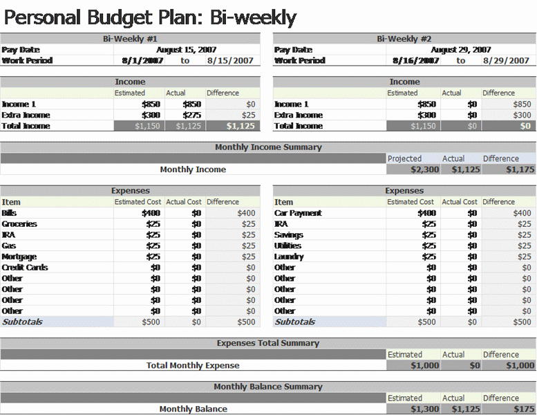 Bi Weekly Budget Excel Template Lovely Bi Weekly Bud Templates Fice