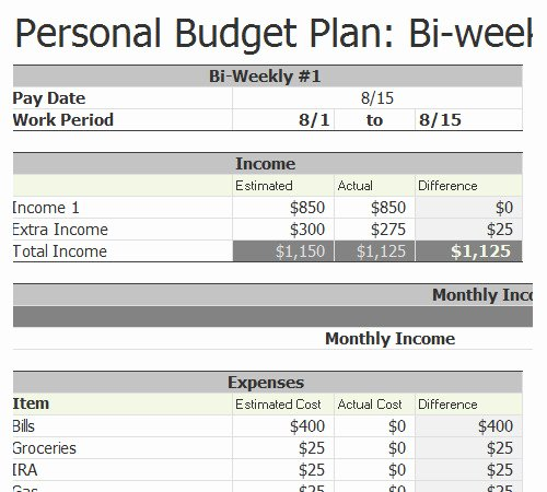 Bi Weekly Budget Template Best Of Bi Weekly Bud Template
