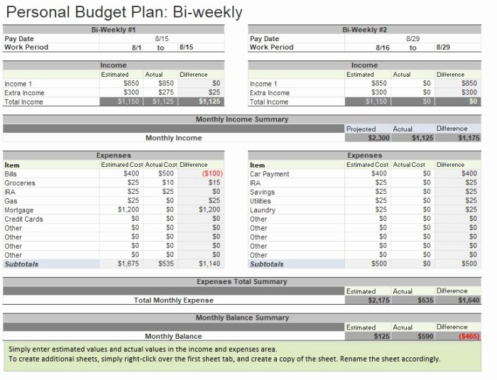 Bi Weekly Budget Template Elegant 26 Free Bi Weekly Bud Templates Ms Fice Documents