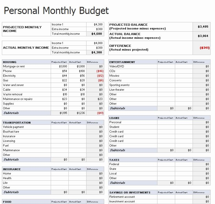 Bi Weekly Budget Template Inspirational 26 Free Bi Weekly Bud Templates Ms Fice Documents