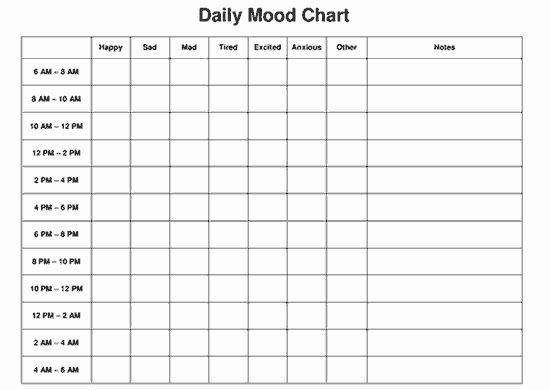 Bipolar Mood Chart Template Beautiful Daily Mood Chart Record Feelings Rate Intensity Every 2