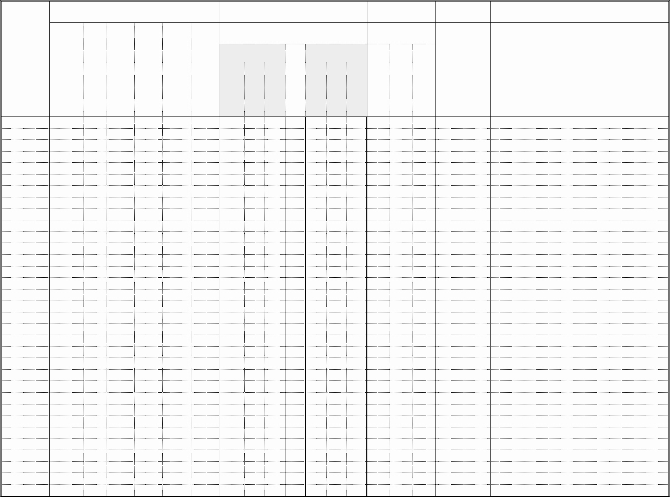 Bipolar Mood Chart Template Best Of Mood Chart Template In Word and Pdf formats