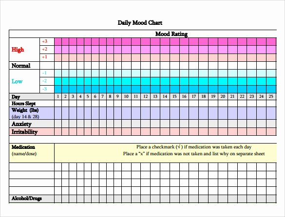 Bipolar Mood Chart Template Best Of Sample Mood Chart 11 Documents In Pdf Word