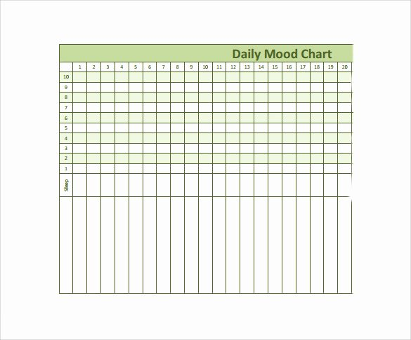 Bipolar Mood Chart Template Best Of Sample Mood Chart forms 7 Download Free Documents In