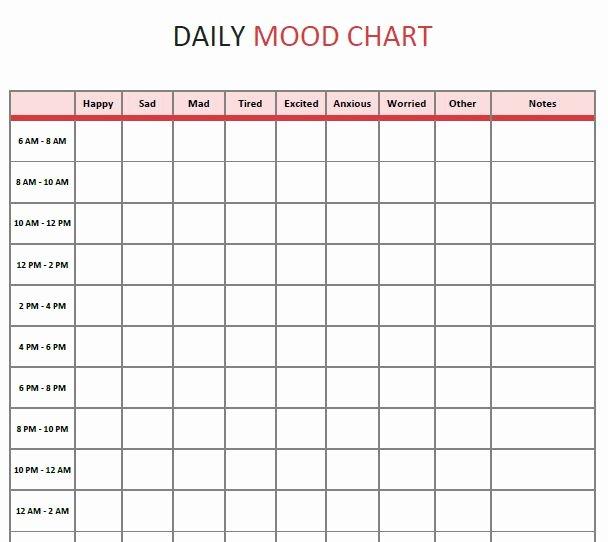 Bipolar Mood Chart Template Elegant Daily Mood Chart Mental Health Worksheet