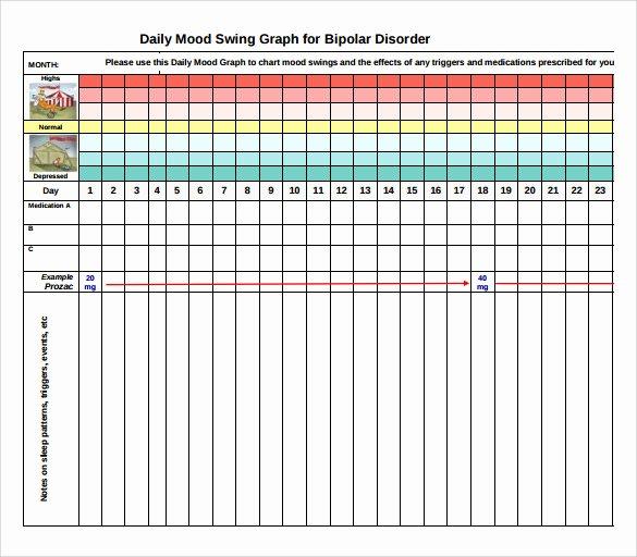 Bipolar Mood Chart Template Fresh Sample Mood Chart 11 Documents In Pdf Word