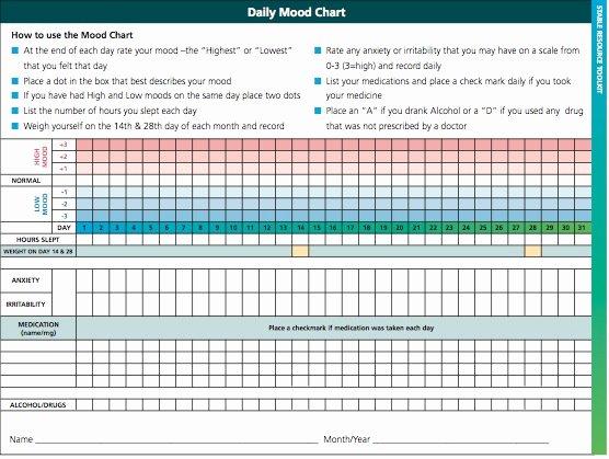 Bipolar Mood Chart Template Inspirational Printable Daily Mood Chart Printable Pages