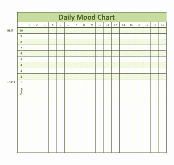 Bipolar Mood Chart Template Lovely Sample Mood Chart 11 Documents In Pdf Word