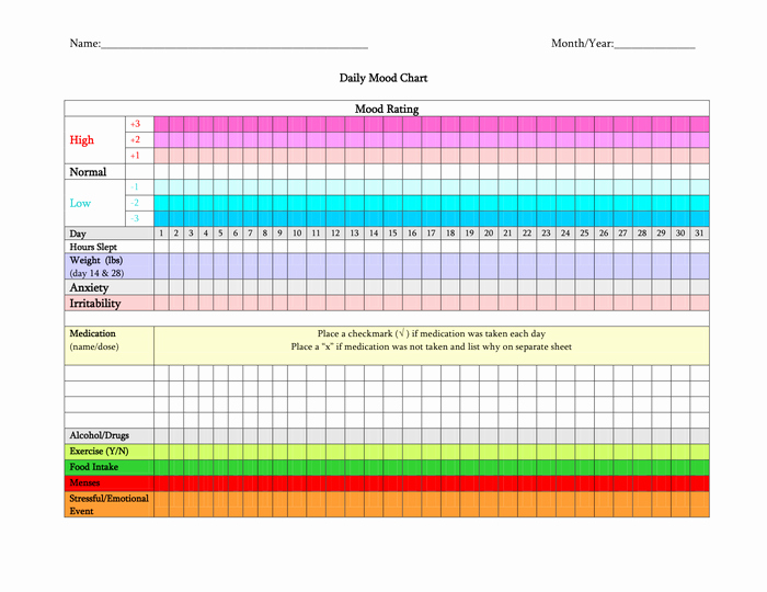 Bipolar Mood Chart Template New Daily Mood Chart In Word and Pdf formats